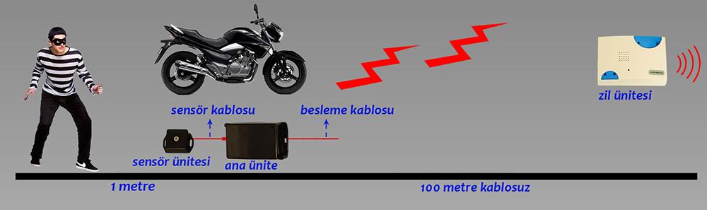 100-metre-mesafeden-uyaran-motosiklet-alarmi2